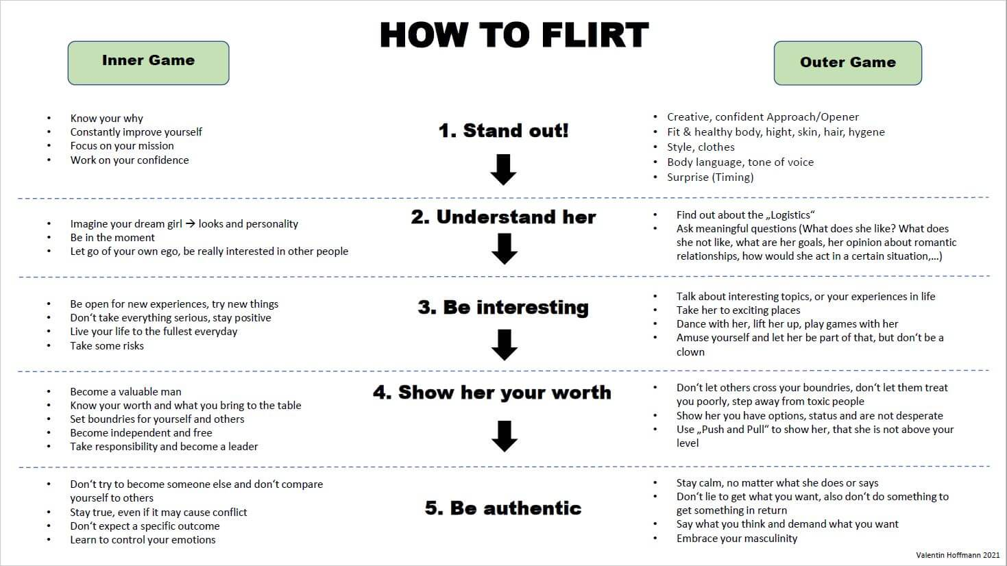 Verkaufen flirten führen